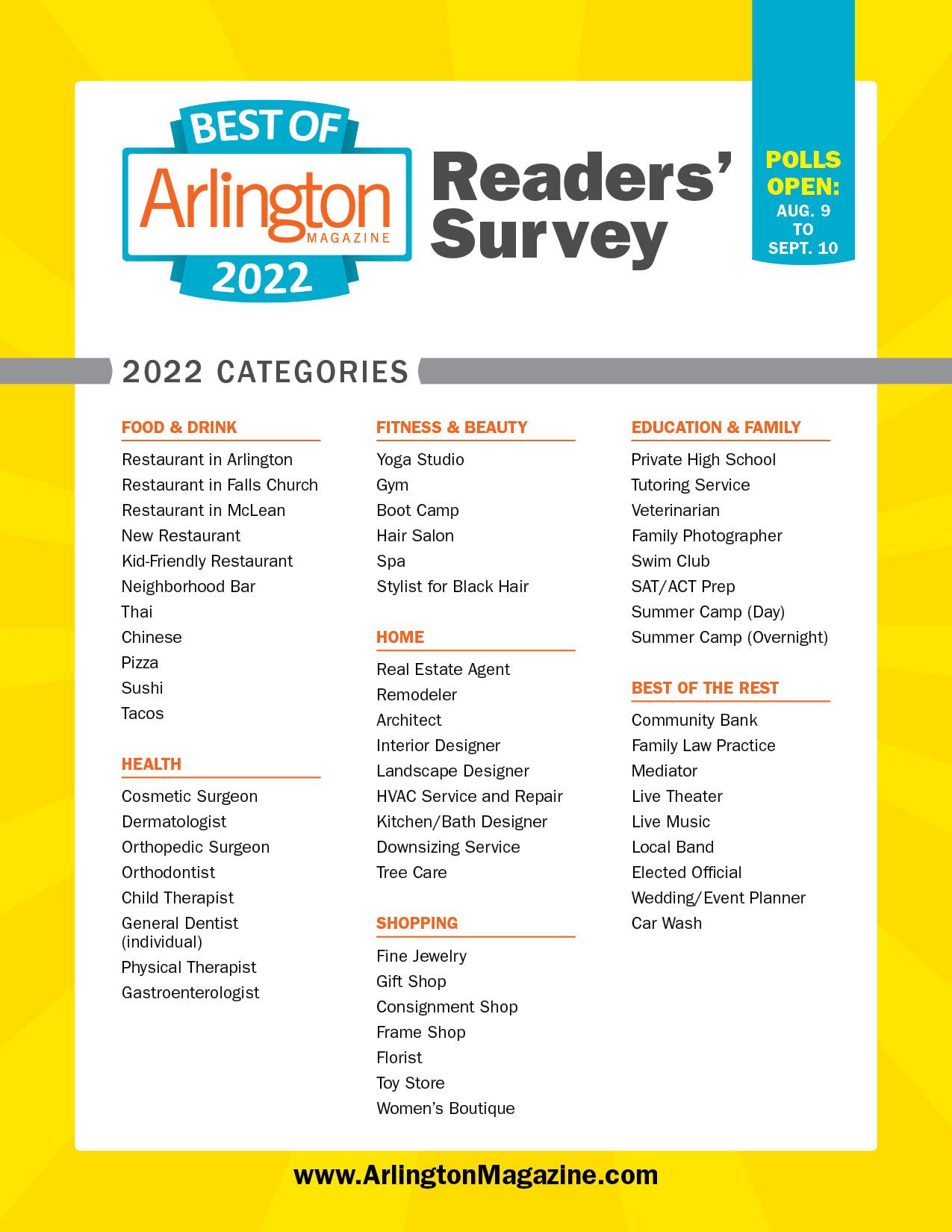 Boa 2022 Categories